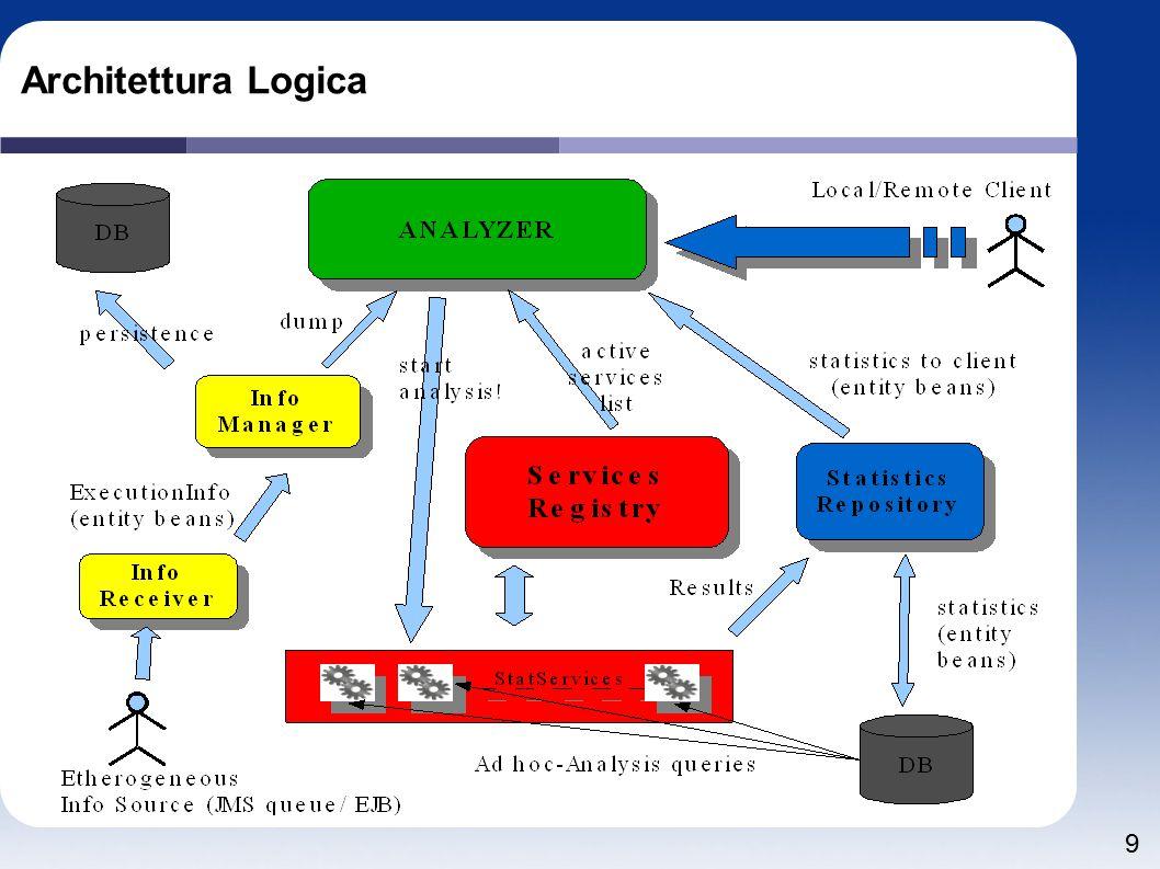 9 Architettura Logica