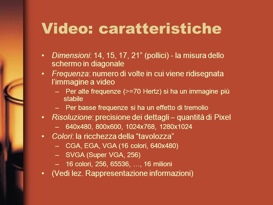 Video: caratteristiche Dimensioni: 14, 15, 17, 21 (pollici) - la misura dello schermo in diagonale Frequenza: numero di volte in cui viene ridisegnata l'immagine a video – Per alte frequenze (>=70 Hertz) si ha un immagine più stabile – Per basse frequenze si ha un effetto di tremolio Risoluzione: precisione dei dettagli – quantità di Pixel – 640x480, 800x600, 1024x768, 1280x1024 Colori: la ricchezza della tavolozza – CGA, EGA, VGA (16 colori, 640x480) – SVGA (Super VGA, 256) – 16 colori, 256, 65536, …, 16 milioni (Vedi lez.