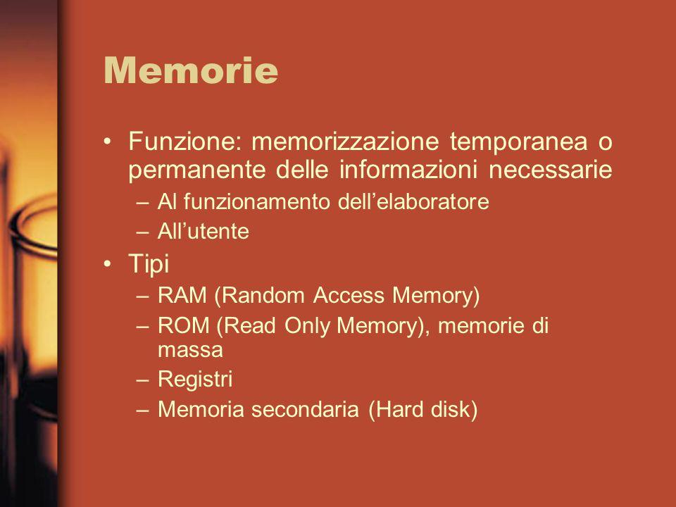 Memorie Funzione: memorizzazione temporanea o permanente delle informazioni necessarie –Al funzionamento dell'elaboratore –All'utente Tipi –RAM (Random Access Memory) –ROM (Read Only Memory), memorie di massa –Registri –Memoria secondaria (Hard disk)
