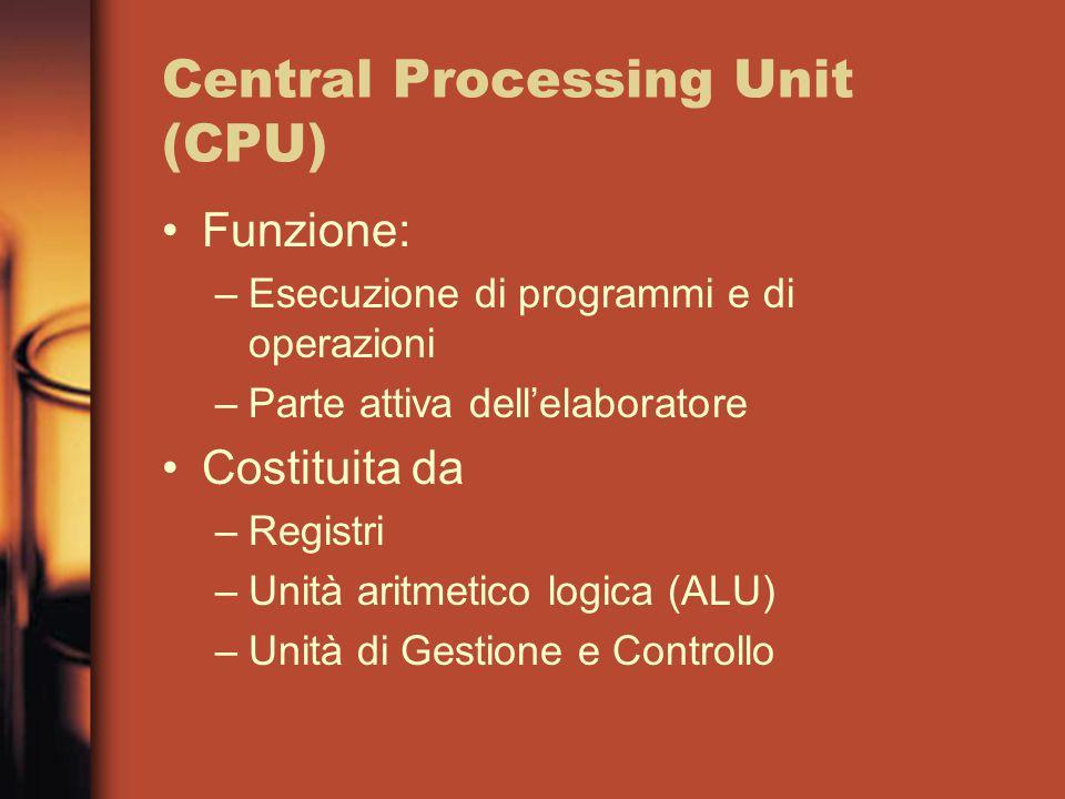 Central Processing Unit (CPU) Funzione: –Esecuzione di programmi e di operazioni –Parte attiva dell'elaboratore Costituita da –Registri –Unità aritmetico logica (ALU) –Unità di Gestione e Controllo