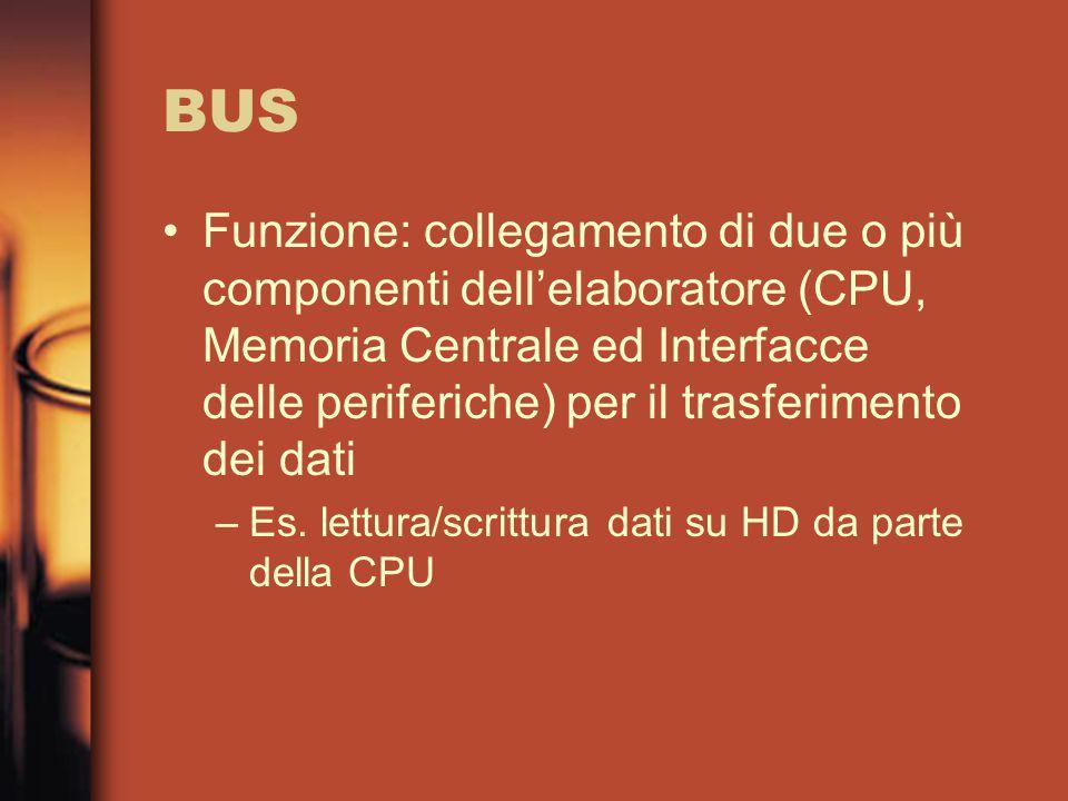 BUS Funzione: collegamento di due o più componenti dell'elaboratore (CPU, Memoria Centrale ed Interfacce delle periferiche) per il trasferimento dei dati –Es.
