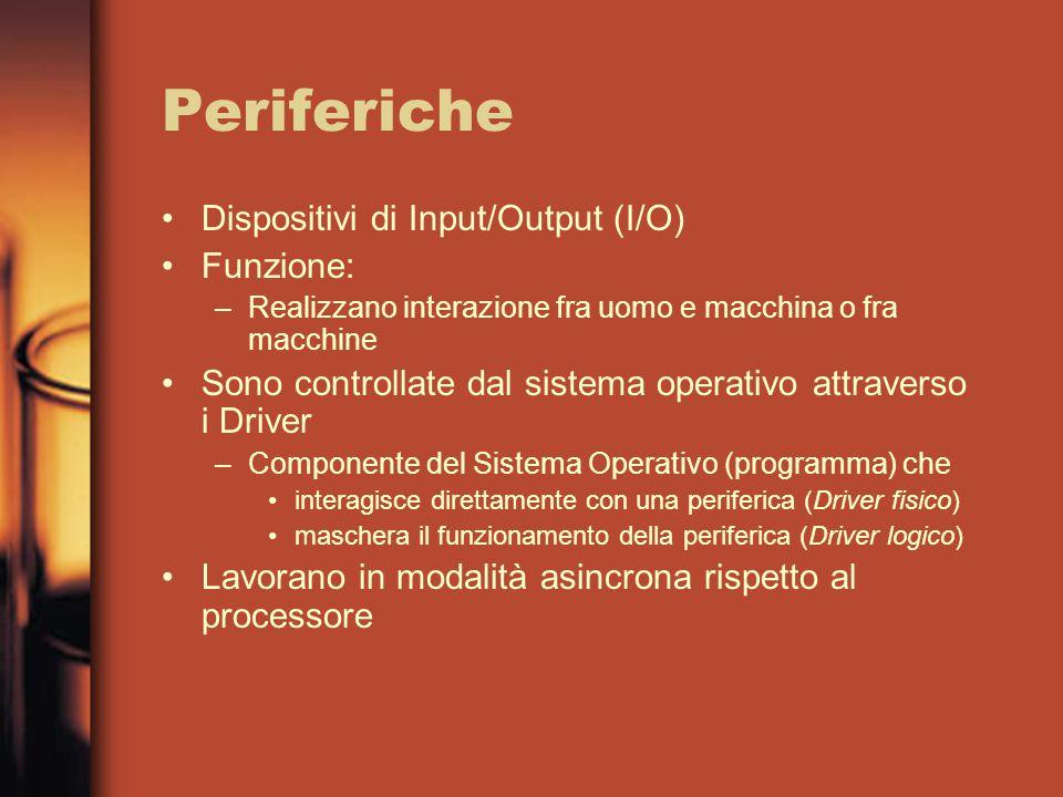 Periferiche Dispositivi di Input/Output (I/O) Funzione: –Realizzano interazione fra uomo e macchina o fra macchine Sono controllate dal sistema operativo attraverso i Driver –Componente del Sistema Operativo (programma) che interagisce direttamente con una periferica (Driver fisico) maschera il funzionamento della periferica (Driver logico) Lavorano in modalità asincrona rispetto al processore