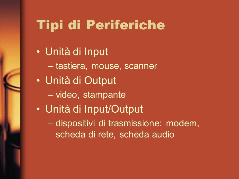 Tipi di Periferiche Unità di Input –tastiera, mouse, scanner Unità di Output –video, stampante Unità di Input/Output –dispositivi di trasmissione: modem, scheda di rete, scheda audio