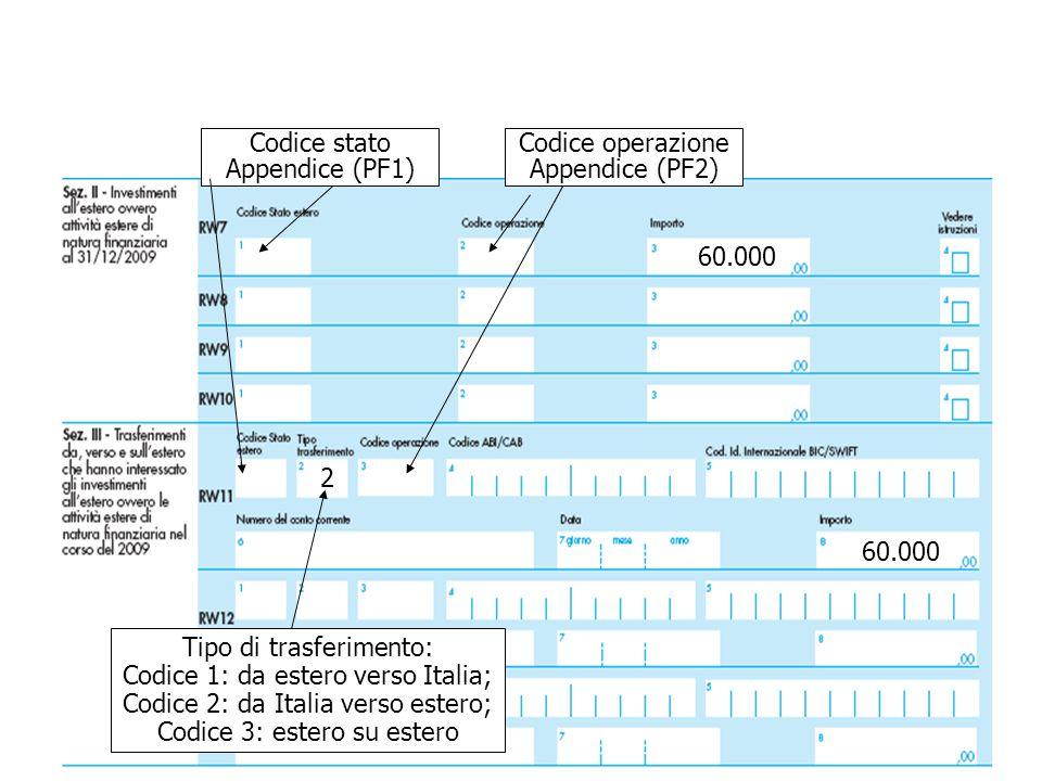 60.000 Codice operazione Appendice (PF2) Codice stato Appendice (PF1) Tipo di trasferimento: Codice 1: da estero verso Italia; Codice 2: da Italia verso estero; Codice 3: estero su estero 2