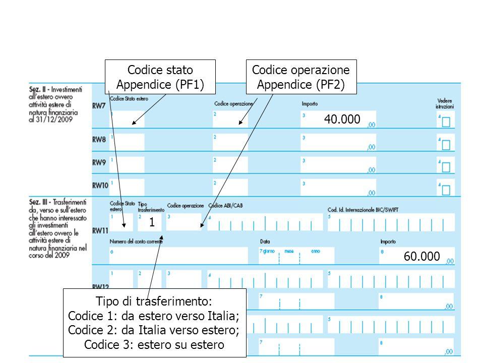 40.000 60.000 1 Codice operazione Appendice (PF2) Codice stato Appendice (PF1) Tipo di trasferimento: Codice 1: da estero verso Italia; Codice 2: da Italia verso estero; Codice 3: estero su estero