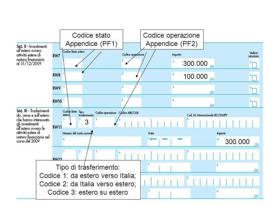 300.000 100.000 3 Codice operazione Appendice (PF2) Codice stato Appendice (PF1) Tipo di trasferimento: Codice 1: da estero verso Italia; Codice 2: da Italia verso estero; Codice 3: estero su estero