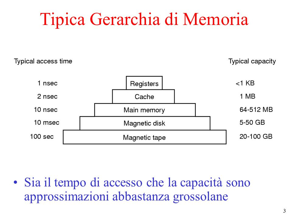 3 Tipica Gerarchia di Memoria Sia il tempo di accesso che la capacità sono approssimazioni abbastanza grossolane