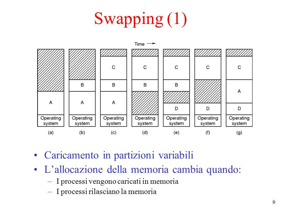 10 Swapping (2) Rilocazione e protezione possono usare ancora i registri base e limite Problema: la frammentazione della memoria –molte aree piccole –compattazione Problema: stabilire quanto spazio allocare per ogni processo –area dati, stack Problema: come tenere traccia della memoria libera