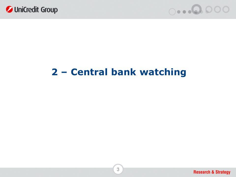 14 Le attese del mercato I tre grafici che seguono si concentrano sulle attese del mercato Le prime due tabelle sono le serie dei contratti future 3 mesi in scadenza a varie date per il dollaro e per l'euro che mostrano come il mercato prezzi 50 bp di tagli della Fed entro dicembre del 2007 e altri 25 bp più avanti, mentre per eurozona l'attesa è di 25 bp di rialzo molto vicino nel tempo.