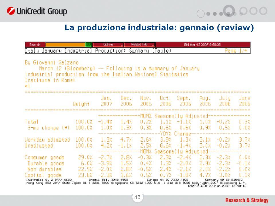 43 La produzione industriale: gennaio (review)