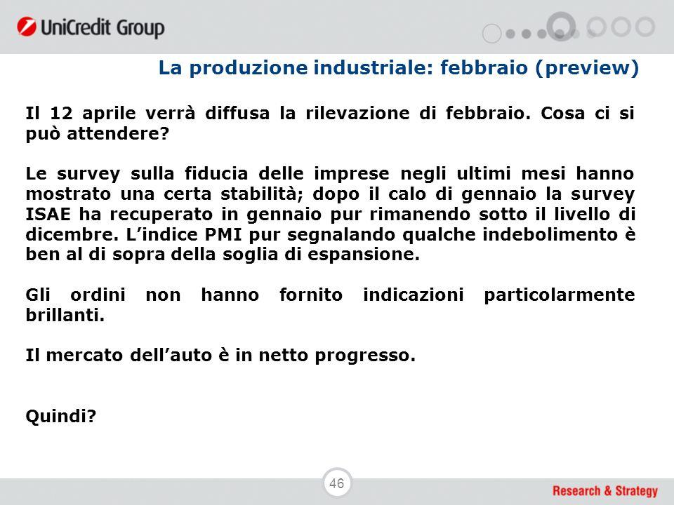 46 La produzione industriale: febbraio (preview) Il 12 aprile verrà diffusa la rilevazione di febbraio. Cosa ci si può attendere? Le survey sulla fidu