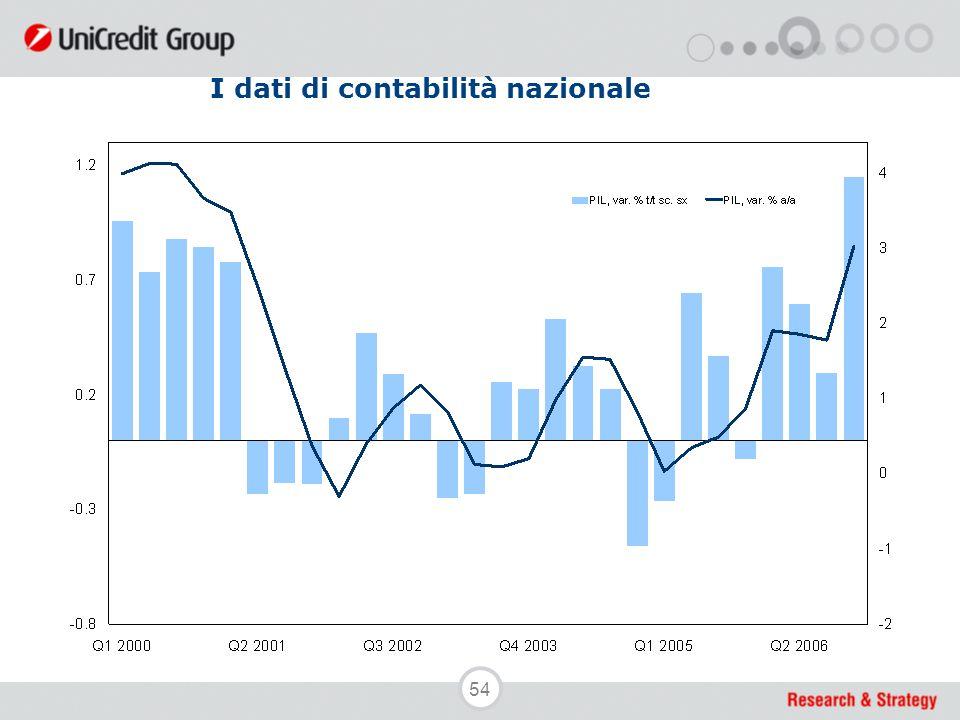 54 I dati di contabilità nazionale