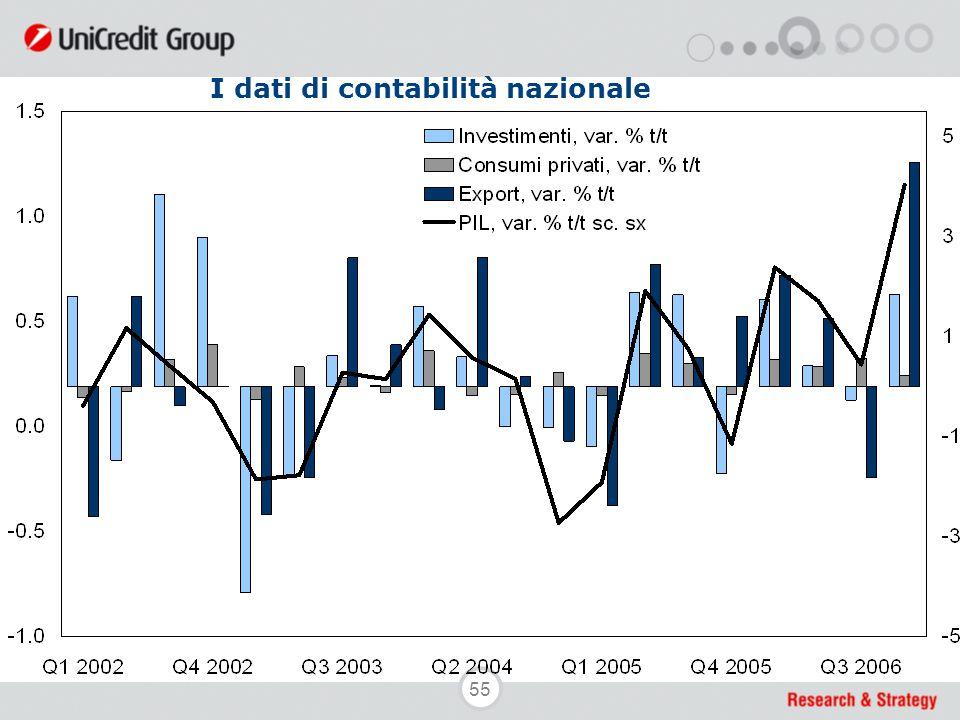 55 I dati di contabilità nazionale
