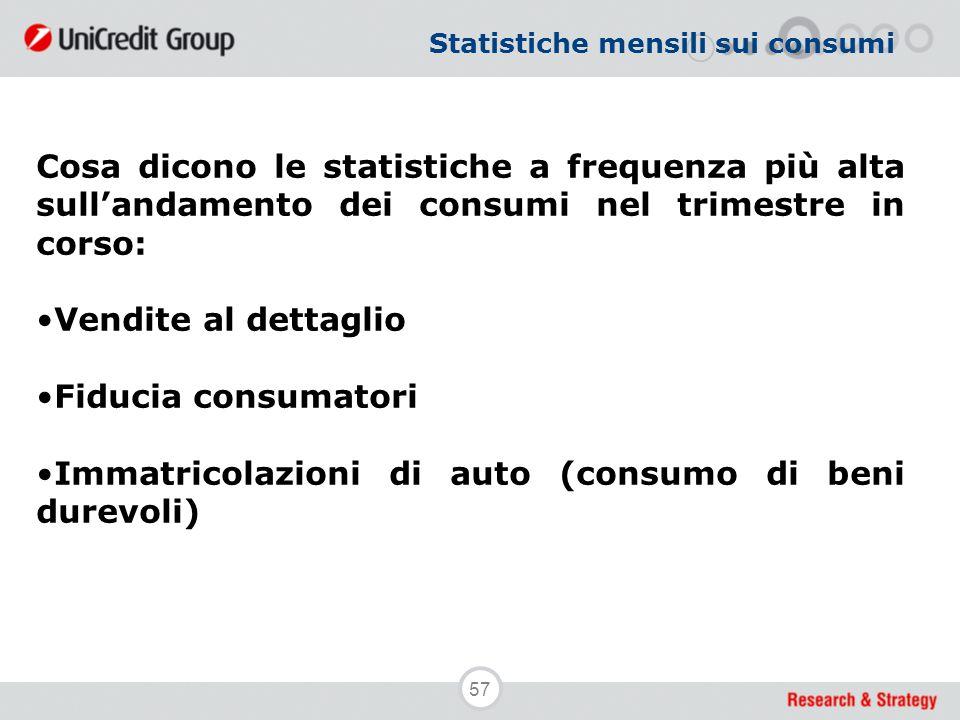 57 Statistiche mensili sui consumi Cosa dicono le statistiche a frequenza più alta sull'andamento dei consumi nel trimestre in corso: Vendite al detta