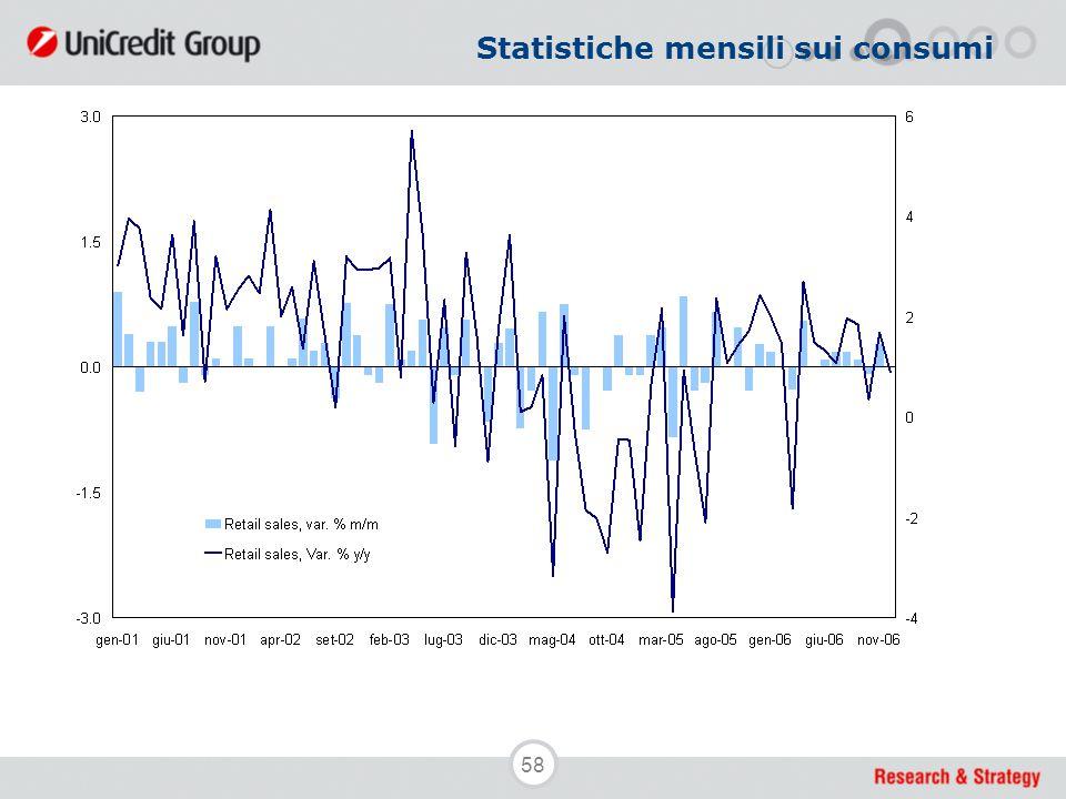 58 Statistiche mensili sui consumi