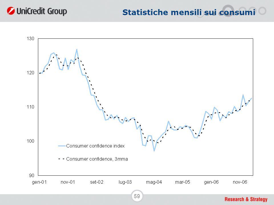 59 Statistiche mensili sui consumi