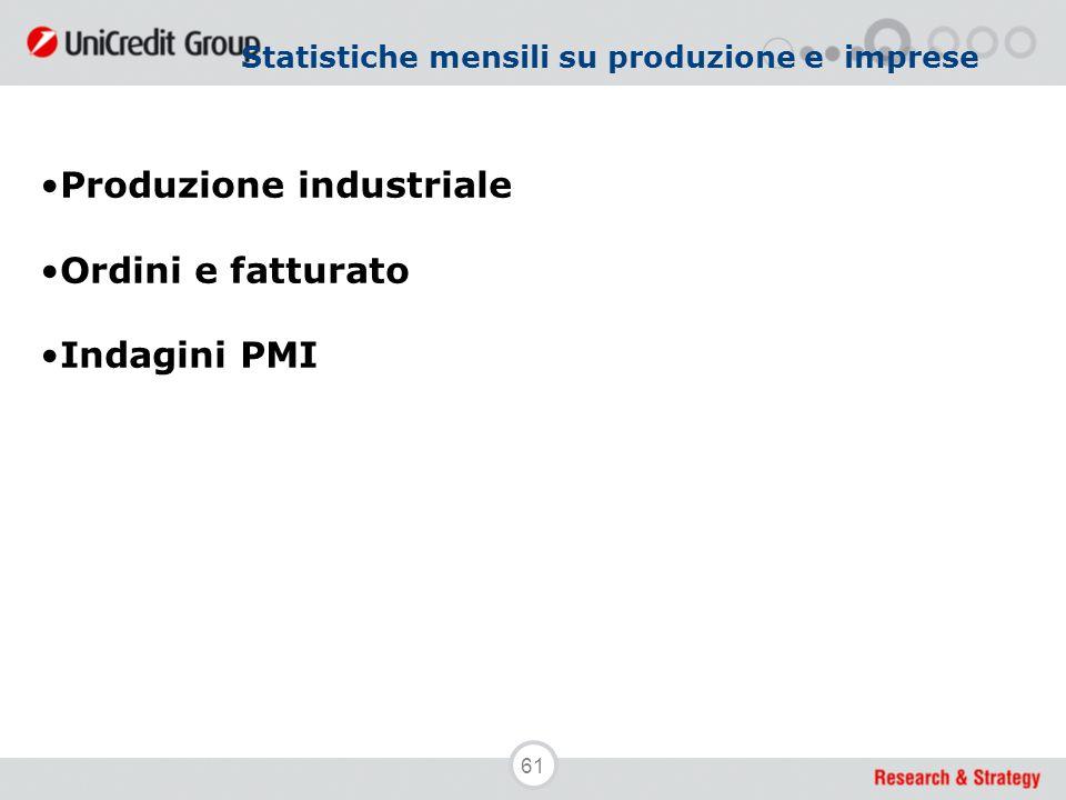 61 Statistiche mensili su produzione e imprese Produzione industriale Ordini e fatturato Indagini PMI