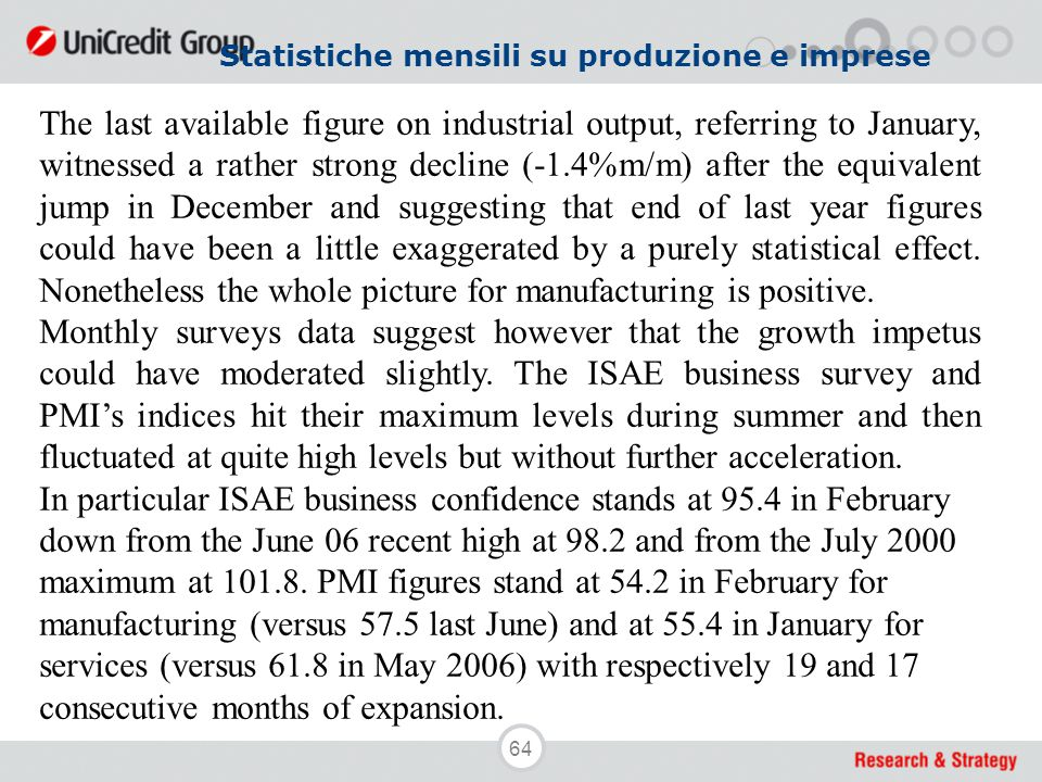 64 Statistiche mensili su produzione e imprese The last available figure on industrial output, referring to January, witnessed a rather strong decline (-1.4%m/m) after the equivalent jump in December and suggesting that end of last year figures could have been a little exaggerated by a purely statistical effect.