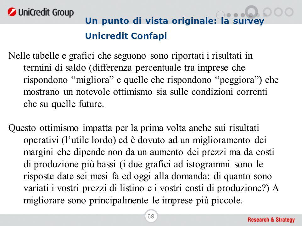 69 Un punto di vista originale: la survey Unicredit Confapi Nelle tabelle e grafici che seguono sono riportati i risultati in termini di saldo (differ