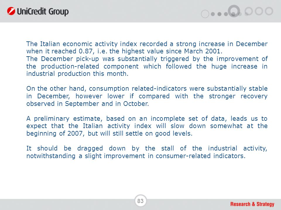 83 The Italian economic activity index recorded a strong increase in December when it reached 0.87, i.e.