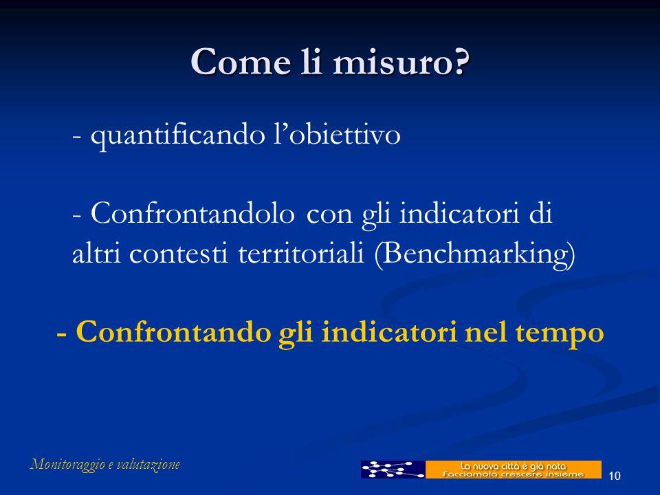 Monitoraggio e valutazione 10 Come li misuro? - quantificando l'obiettivo - Confrontandolo con gli indicatori di altri contesti territoriali (Benchmar