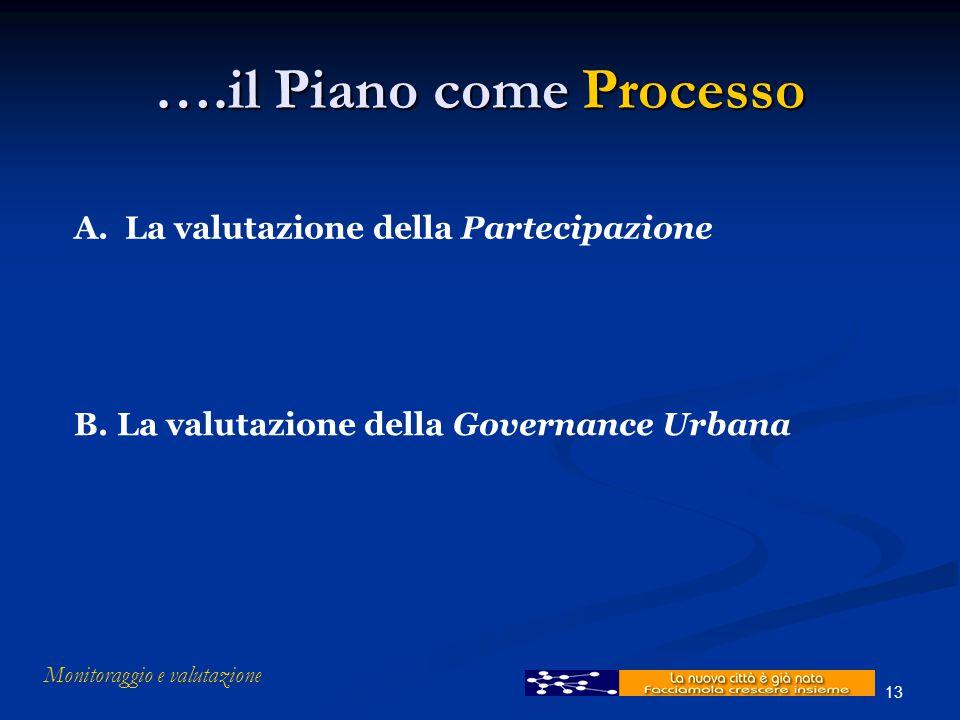 Monitoraggio e valutazione 13 ….il Piano come Processo A. La valutazione della Partecipazione B. La valutazione della Governance Urbana