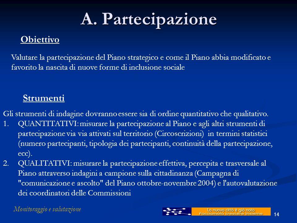 Monitoraggio e valutazione 14 A. Partecipazione Obiettivo Valutare la partecipazione del Piano strategico e come il Piano abbia modificato e favorito
