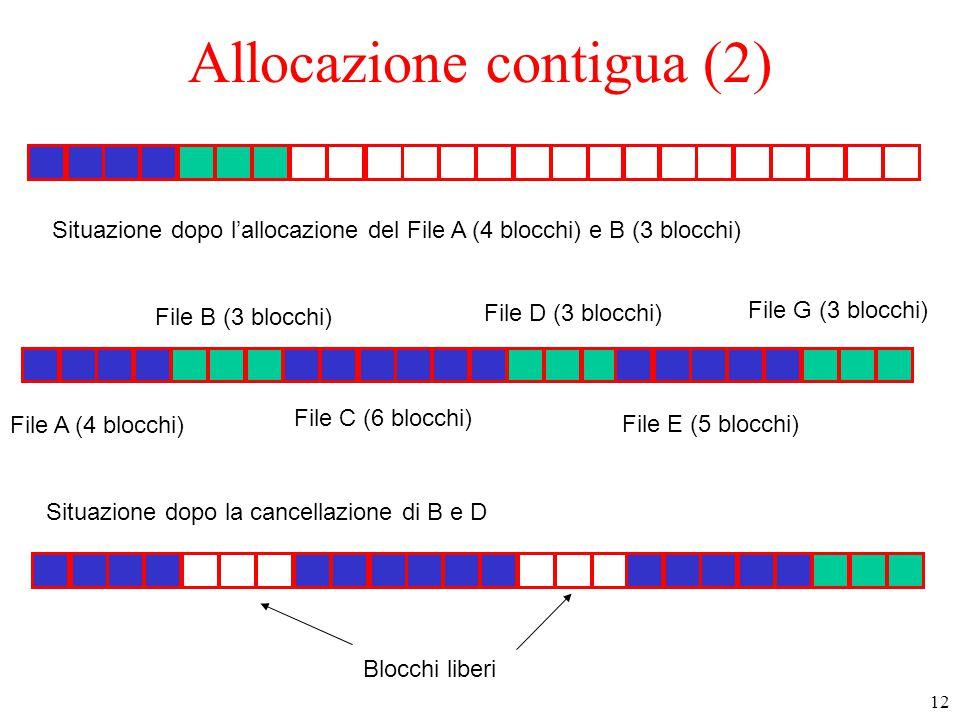 12 Allocazione contigua (2) File A (4 blocchi) File B (3 blocchi) File C (6 blocchi) File D (3 blocchi) File E (5 blocchi) File G (3 blocchi) Situazione dopo l'allocazione del File A (4 blocchi) e B (3 blocchi) Situazione dopo la cancellazione di B e D Blocchi liberi