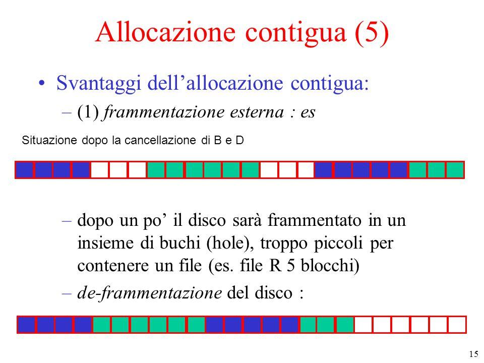 15 Allocazione contigua (5) Svantaggi dell'allocazione contigua: –(1) frammentazione esterna : es –dopo un po' il disco sarà frammentato in un insieme di buchi (hole), troppo piccoli per contenere un file (es.