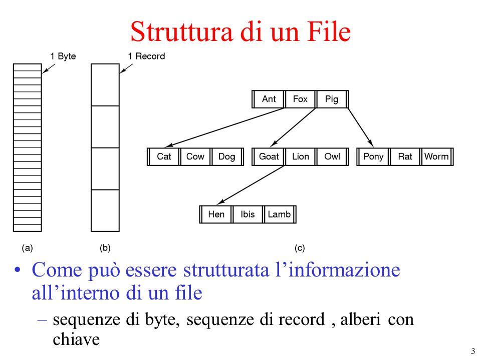 3 Struttura di un File Come può essere strutturata l'informazione all'interno di un file –sequenze di byte, sequenze di record, alberi con chiave
