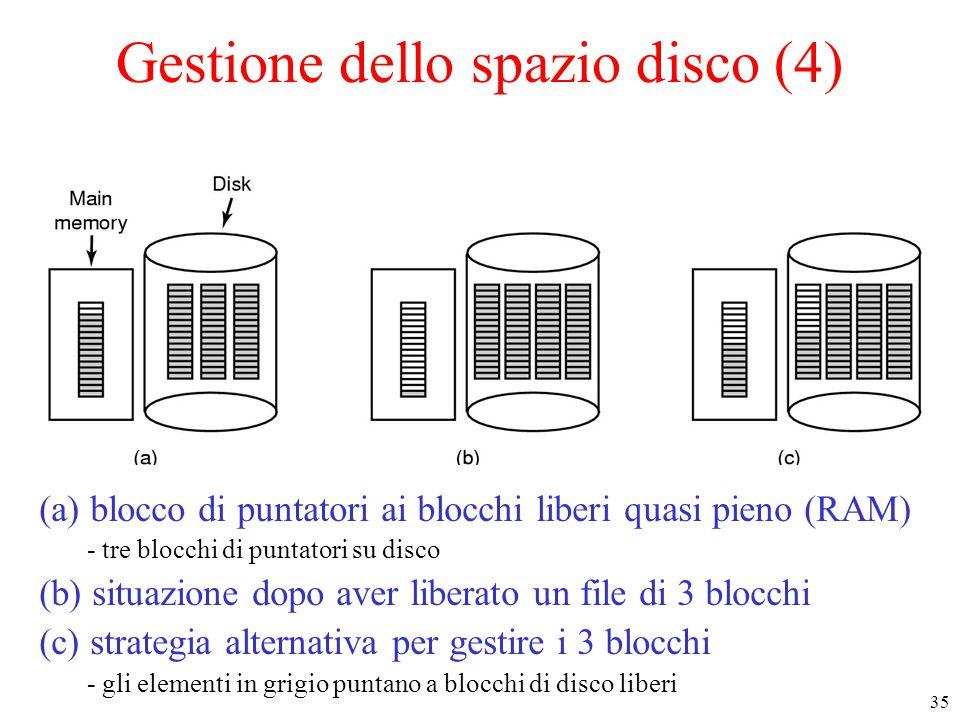 35 Gestione dello spazio disco (4) (a) blocco di puntatori ai blocchi liberi quasi pieno (RAM) - tre blocchi di puntatori su disco (b) situazione dopo aver liberato un file di 3 blocchi (c) strategia alternativa per gestire i 3 blocchi - gli elementi in grigio puntano a blocchi di disco liberi