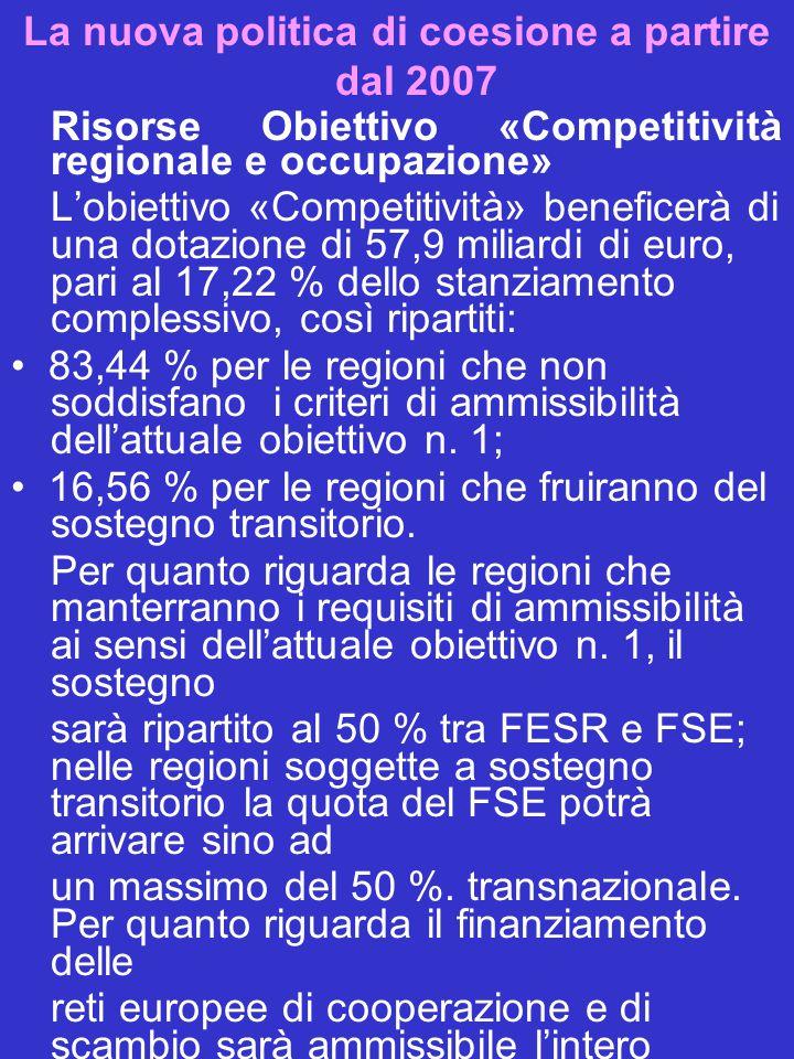 La nuova politica di coesione a partire dal 2007 Risorse Obiettivo «Competitività regionale e occupazione» L'obiettivo «Competitività» beneficerà di una dotazione di 57,9 miliardi di euro, pari al 17,22 % dello stanziamento complessivo, così ripartiti: 83,44 % per le regioni che non soddisfano i criteri di ammissibilità dell'attuale obiettivo n.