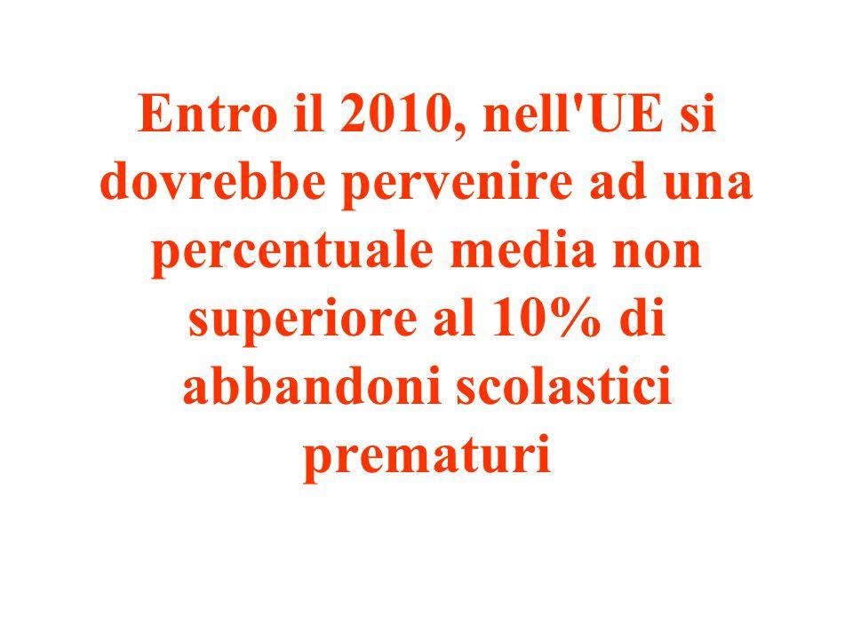 Entro il 2010, nell UE si dovrebbe pervenire ad una percentuale media non superiore al 10% di abbandoni scolastici prematuri