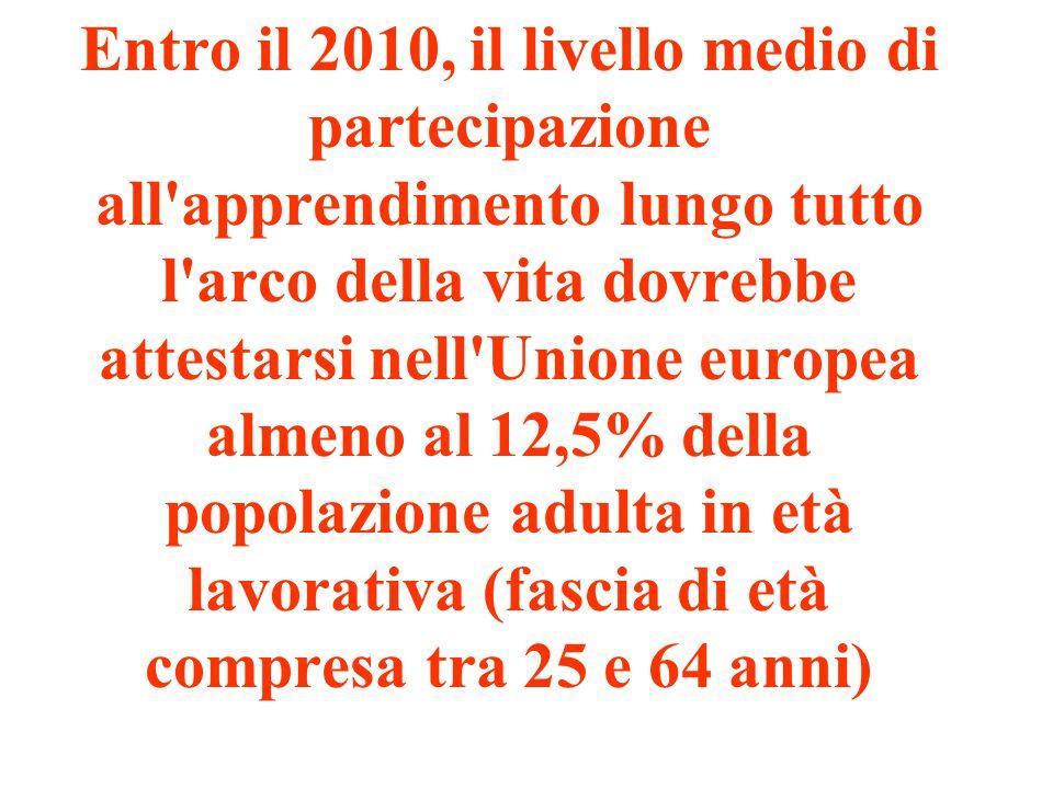 Entro il 2010, il livello medio di partecipazione all apprendimento lungo tutto l arco della vita dovrebbe attestarsi nell Unione europea almeno al 12,5% della popolazione adulta in età lavorativa (fascia di età compresa tra 25 e 64 anni)
