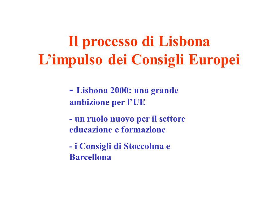 Il processo di Lisbona L'impulso dei Consigli Europei - Lisbona 2000: una grande ambizione per l'UE - un ruolo nuovo per il settore educazione e formazione - i Consigli di Stoccolma e Barcellona