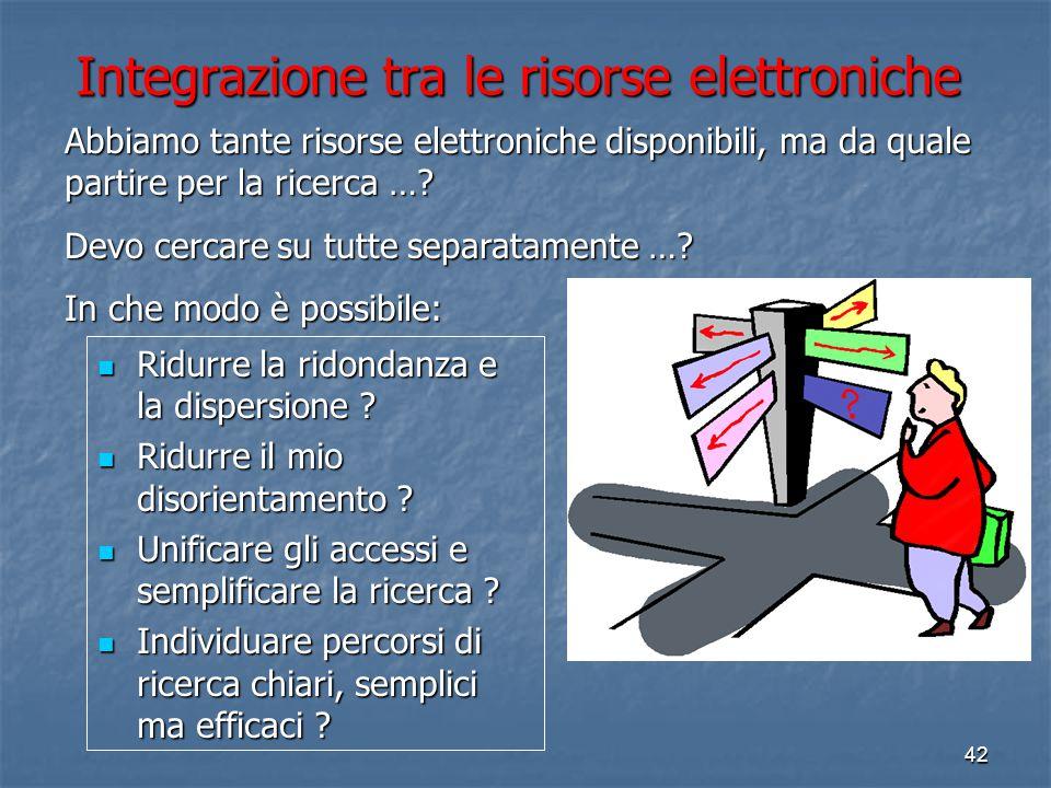 41 Perché e cosa integrare… Quindi se cominciassimo a consultare una ad una tutte le risorse, non solo i periodici elettronici, cosa succederebbe…?