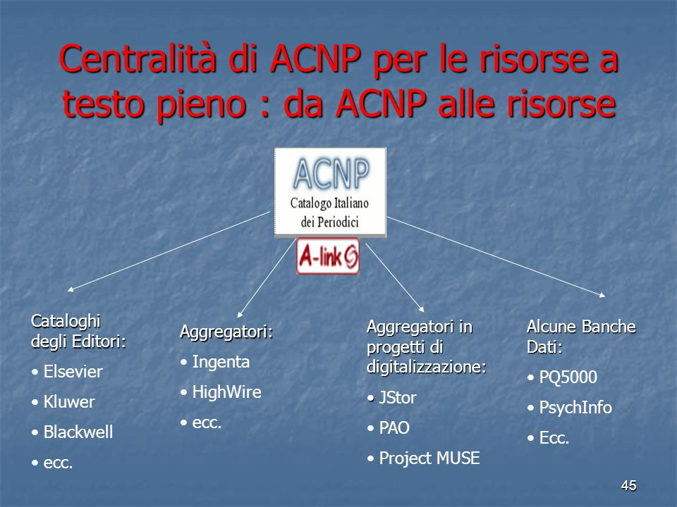 44 Centralità di ACNP e SFX A-Link per l'accesso alle risorse elettroniche Consentono l'unificazione e la semplificazione degli accessi alle diverse r