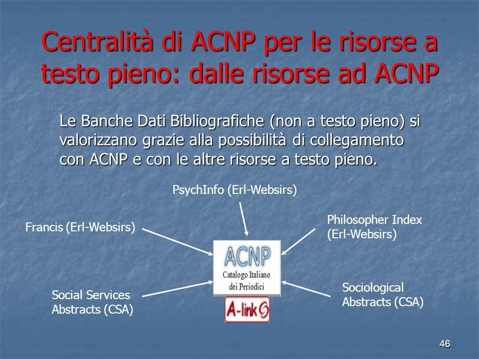 45 Centralità di ACNP per le risorse a testo pieno : da ACNP alle risorse Cataloghi degli Editori: Elsevier Kluwer Blackwell ecc. Aggregatori: Ingenta