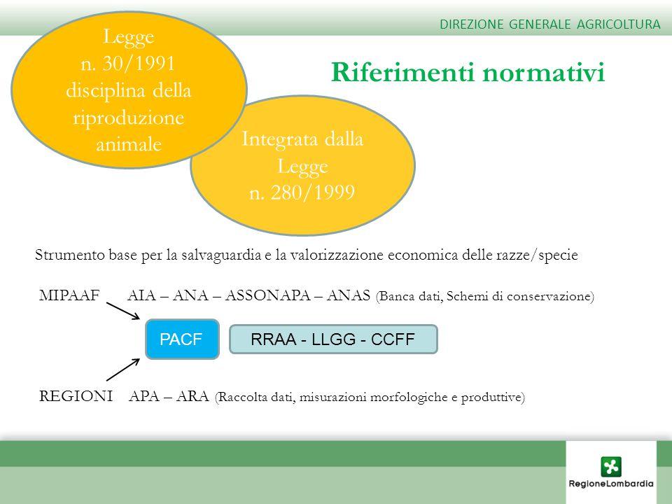  Progetti per la zootecnia minore (LLRR n.68/81 e n.