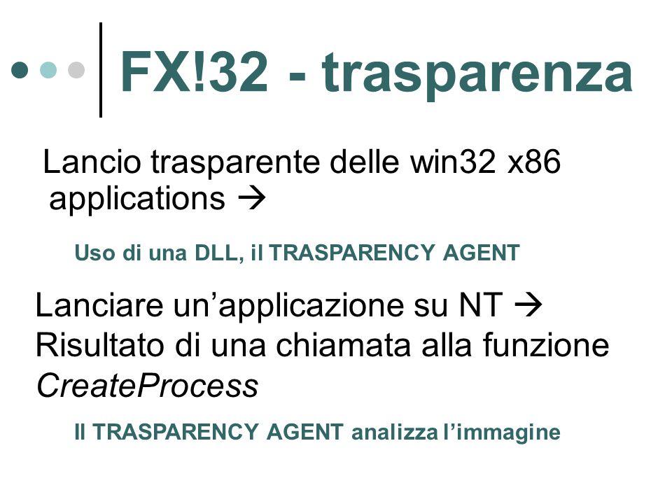 FX!32 - trasparenza Lancio trasparente delle win32 x86 applications  Uso di una DLL, il TRASPARENCY AGENT Lanciare un'applicazione su NT  Risultato di una chiamata alla funzione CreateProcess Il TRASPARENCY AGENT analizza l'immagine