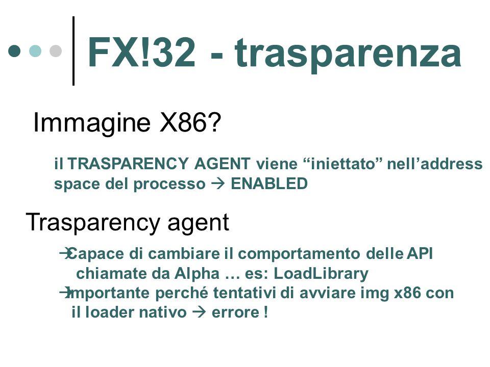 FX!32 - trasparenza Immagine X86.