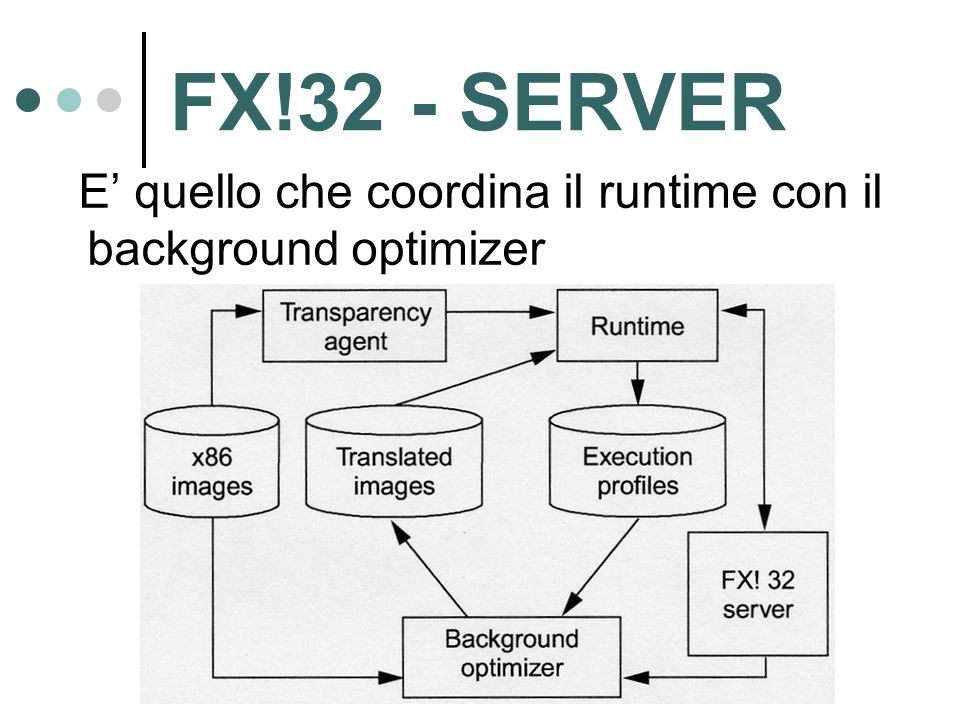 FX!32 - SERVER E' quello che coordina il runtime con il background optimizer