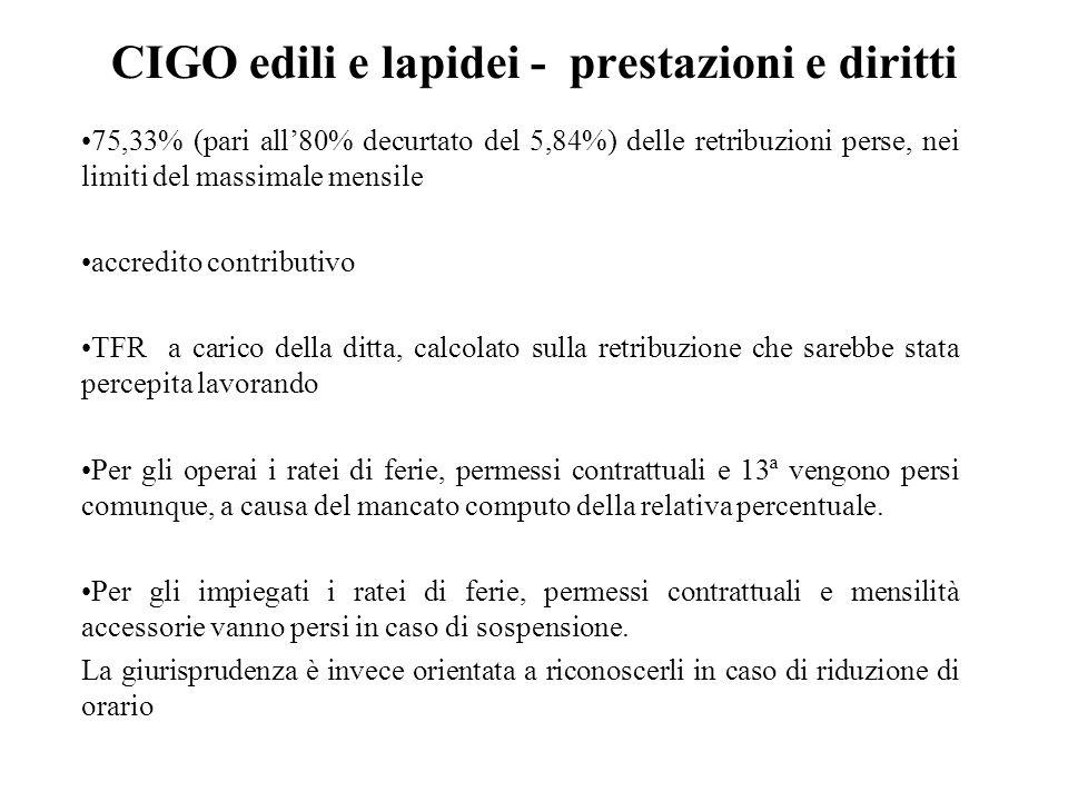 CIGO edili e lapidei - prestazioni e diritti 75,33% (pari all'80% decurtato del 5,84%) delle retribuzioni perse, nei limiti del massimale mensile accr