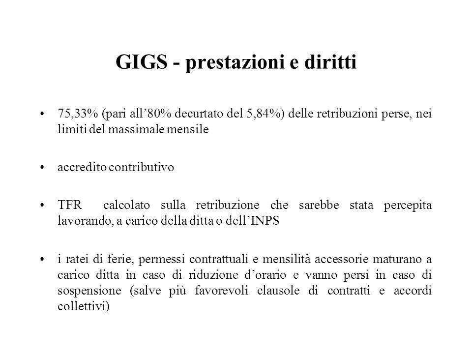 GIGS - prestazioni e diritti 75,33% (pari all'80% decurtato del 5,84%) delle retribuzioni perse, nei limiti del massimale mensile accredito contributi