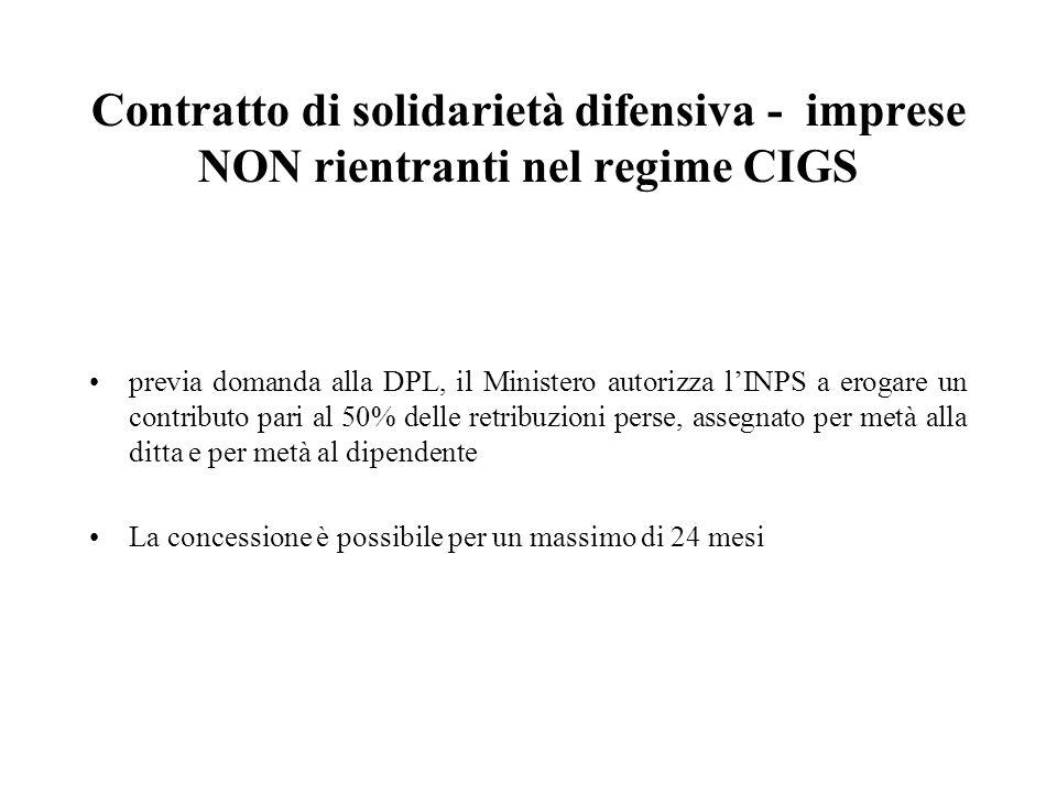 Contratto di solidarietà difensiva - imprese NON rientranti nel regime CIGS previa domanda alla DPL, il Ministero autorizza l'INPS a erogare un contri