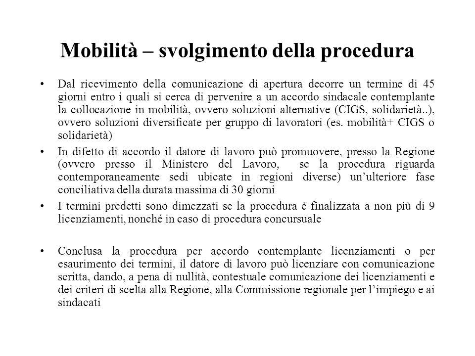 Mobilità – svolgimento della procedura Dal ricevimento della comunicazione di apertura decorre un termine di 45 giorni entro i quali si cerca di perve