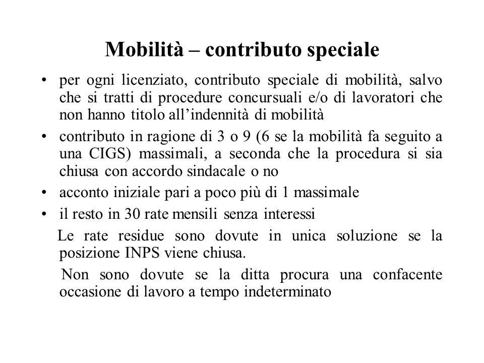 Mobilità – contributo speciale per ogni licenziato, contributo speciale di mobilità, salvo che si tratti di procedure concursuali e/o di lavoratori ch