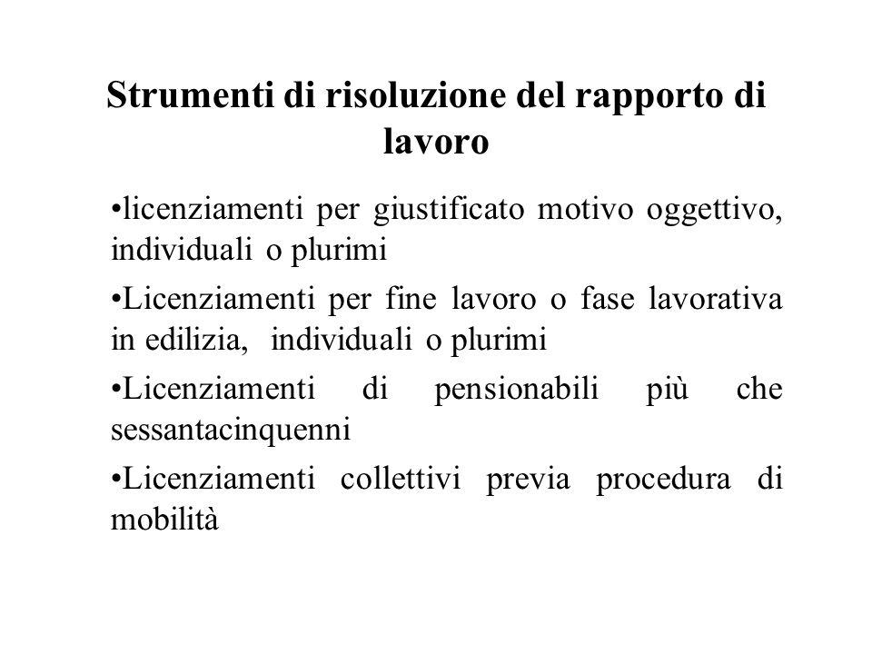 Strumenti di risoluzione del rapporto di lavoro licenziamenti per giustificato motivo oggettivo, individuali o plurimi Licenziamenti per fine lavoro o