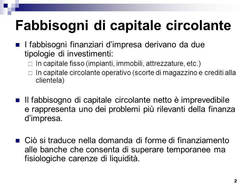 2 Fabbisogni di capitale circolante I fabbisogni finanziari d'impresa derivano da due tipologie di investimenti:  In capitale fisso (impianti, immobi