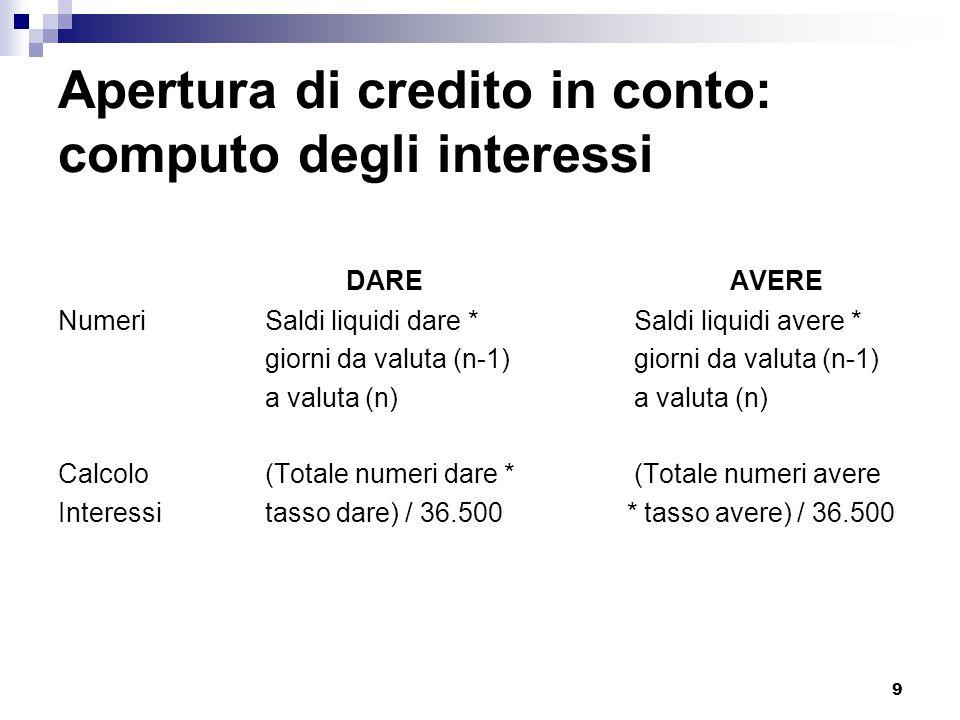9 Apertura di credito in conto: computo degli interessi DAREAVERE Numeri Saldi liquidi dare *Saldi liquidi avere * giorni da valuta (n-1) giorni da va